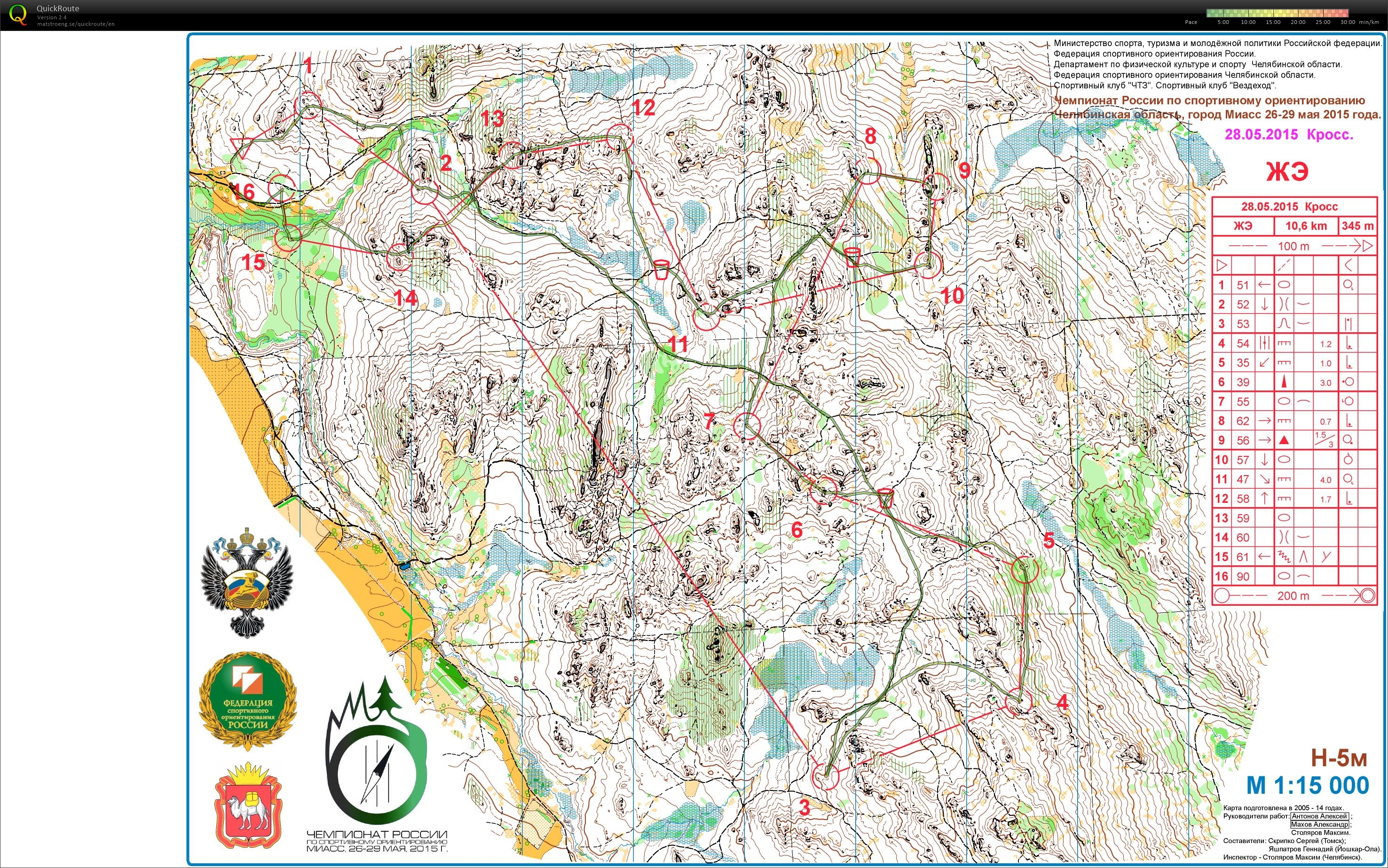 Picture of: Russian Champs Long W21 2015 May 28th 2015 Orienteering Map From Natalia Vinogradova